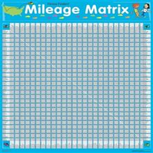 Mileage Club - Map Matrix