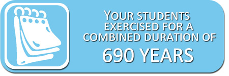 Students had a Combined Exercised Duration of 690 Years.